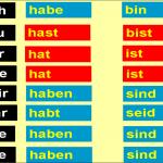 الضمائر الشخصية في حالة الرفع و افعال الكون و الملك/ تعلم قواعد اللغة الالمانية