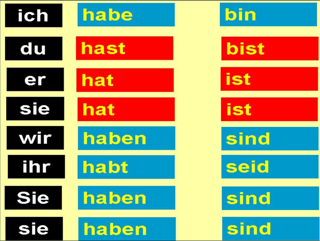 haben-and-sein
