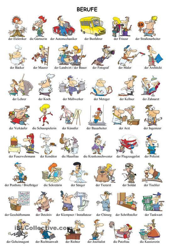اسماء وانواع جميع المهن والوظائف باللغة الالمانية 20 جملة و سؤال