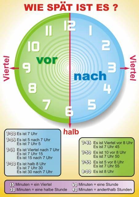 اوقات الساعة - محادثة تعلم اللغة الالمانية 51866005e050126ce2dab2c4b4d0013a 2 تعلم اللغة الالمانية