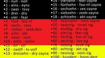 تعلم اللغة الالمانية learn german – الارقام مع اللفظ