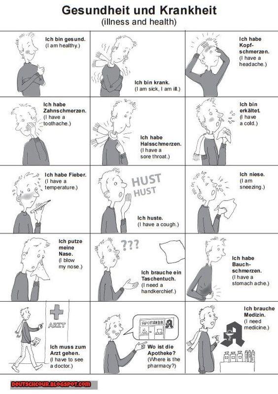 عند الطبيب d98c274bef548baa70300bbc5e772064 3 تعلم اللغة الالمانية