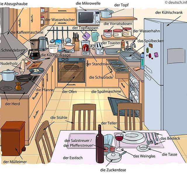 اسماء ادوات المطبخ بالالماني مع النطق 12501946 1000778963320697 1568818960 n 12 تعلم اللغة الالمانية