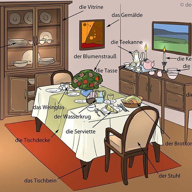 اسماء ادوات المطبخ بالالماني مع النطق 12558871 1521231054872907 706883340 n 13 تعلم اللغة الالمانية