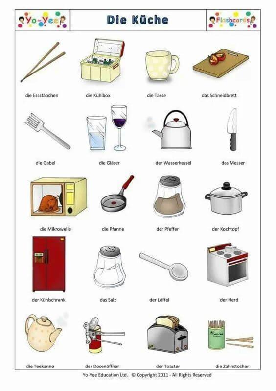 اسماء ادوات المطبخ بالالماني مع النطق a 4 تعلم اللغة الالمانية