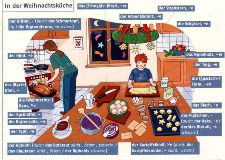 اسماء ادوات المطبخ بالالماني مع النطق b 6 تعلم اللغة الالمانية