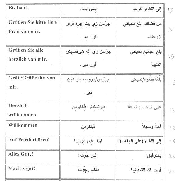 تحميل كتاب الالف الجملة الاكثر شيوعا في اللغة الالمانية
