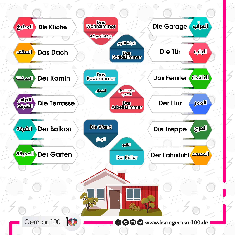 مفردات اللغة الالمانية عن اثاثات المنزل 104R 4 تعلم اللغة الالمانية