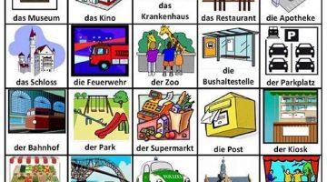 تعليم اللغة الالمانية – المحلات