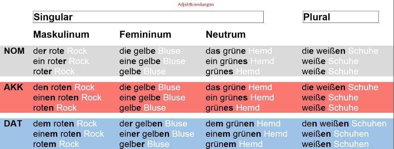 نهايات الصفات في اللغة الالمانية Screenshot 11 1 تعلم اللغة الالمانية