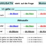 تحميل كتاب احرف الجر الالمانية pdf