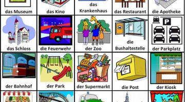 محادثة باللغة الالمانية – زيارة المدينة محادثة