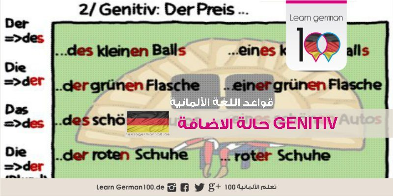 genitiv شرح المضاف إليه في الالمانية - حالة الاضافة GENITIV 2 تعلم اللغة الالمانية