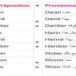 ادوات الربط في اللغة الالمانية - شرح و أمثلة Screenshot 2 1 1 تعلم اللغة الالمانية