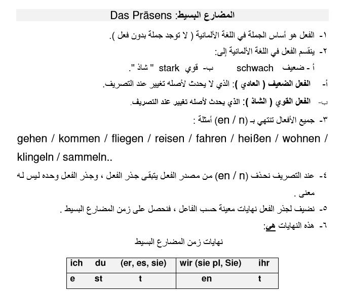 تحميل كتاب الماني عربي Pdf كورس متكامل للمبتدئين تعلم اللغة