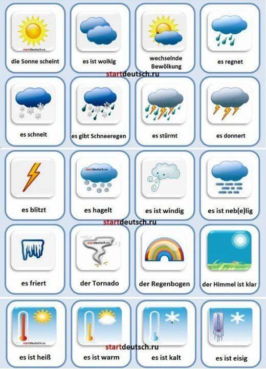 الطقس والمناخ – تعلم اللغة الالمانية