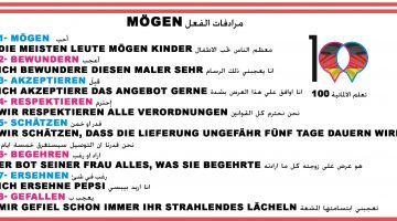 مرادفات الفعل Mögen – تعلم اللغة الالمانية