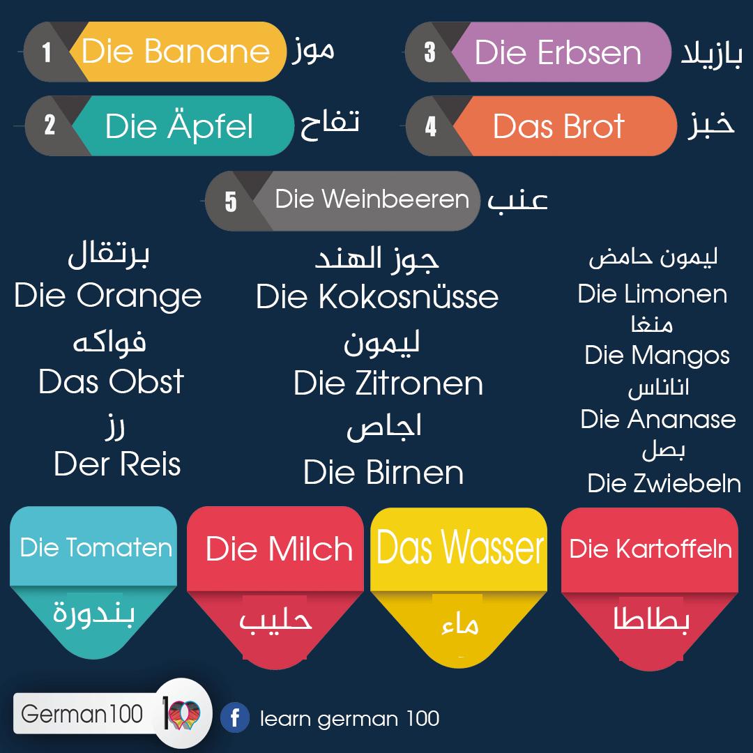 مفردات الاطعمة (1) / تعلم اللغة الالمانية