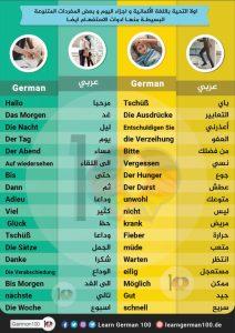 كتاب اهم 1000 كلمة المانية pdf 1000germanwords 1 تعلم اللغة الالمانية