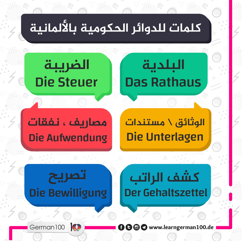 كلمات بالالماني ومعناها بالعربي مترجمه