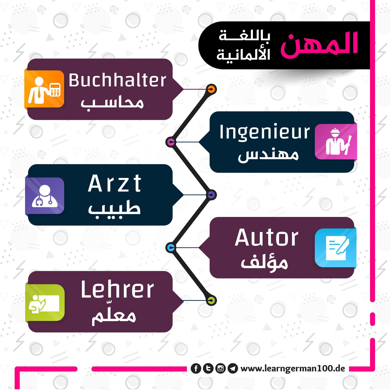 كلمات الماني مترجم عربي