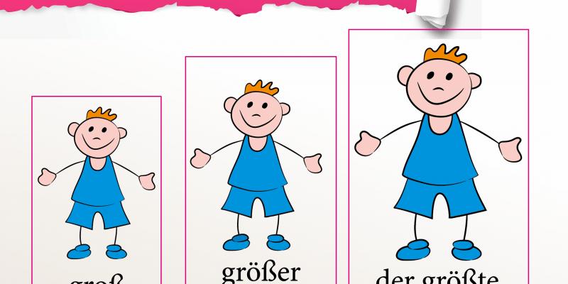 quiz deutschunterricht