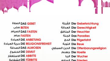 Deutsch Wörter