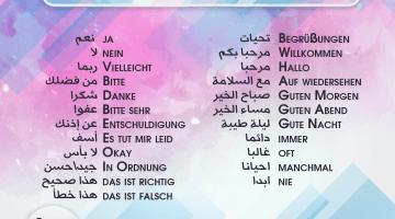 Nützliche Wörter auf deutsch